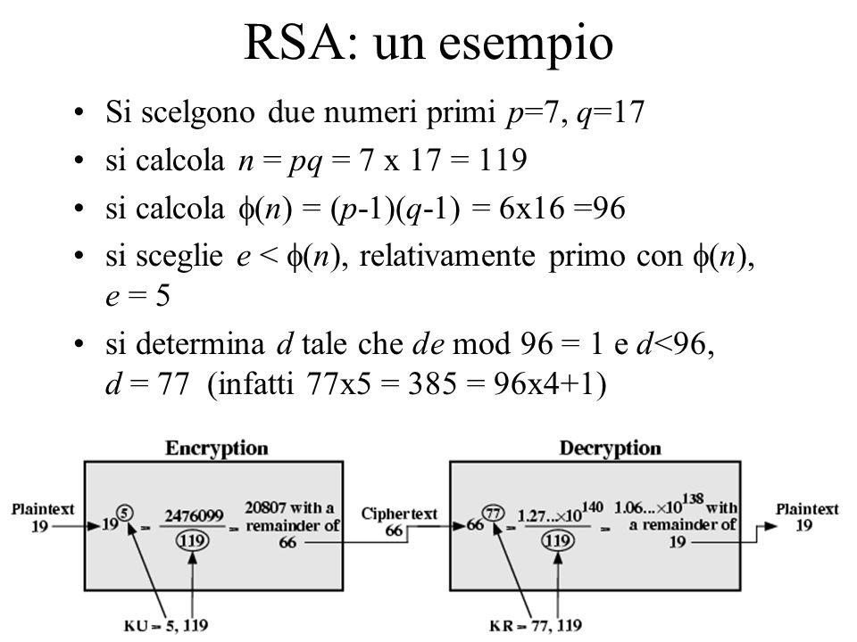 16 RSA: un esempio Si scelgono due numeri primi p=7, q=17 si calcola n = pq = 7 x 17 = 119 si calcola  (n) = (p-1)(q-1) = 6x16 =96 si sceglie e <  (
