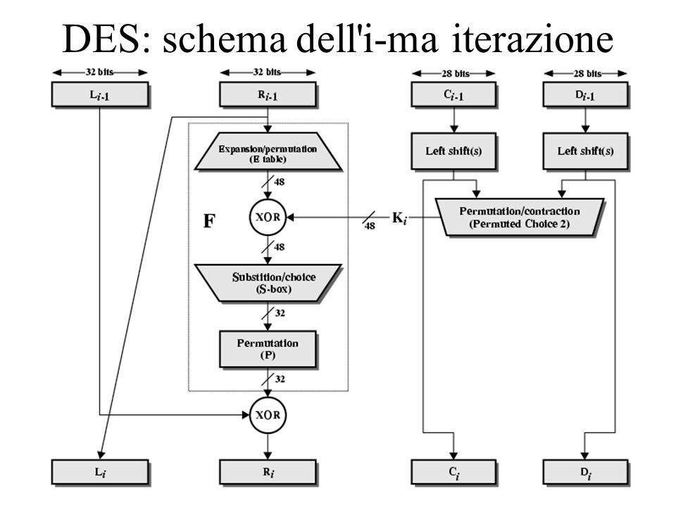 8 DES: schema dell'i-ma iterazione