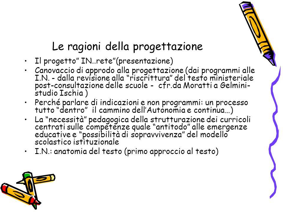 Le ragioni della progettazione Il progetto IN..rete (presentazione) Canovaccio di approdo alla progettazione (dai programmi alle I.N.