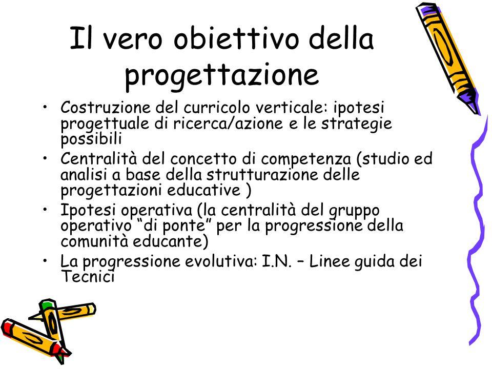 Il vero obiettivo della progettazione Costruzione del curricolo verticale: ipotesi progettuale di ricerca/azione e le strategie possibili Centralità d