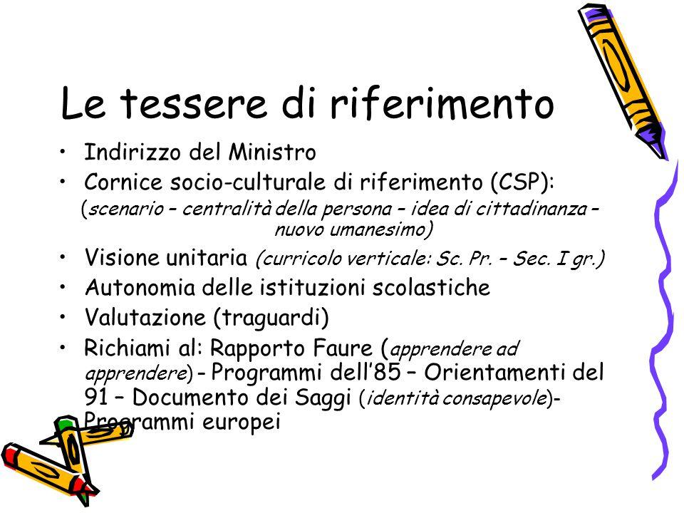 Le tessere di riferimento Indirizzo del Ministro Cornice socio-culturale di riferimento (CSP): (scenario – centralità della persona – idea di cittadin