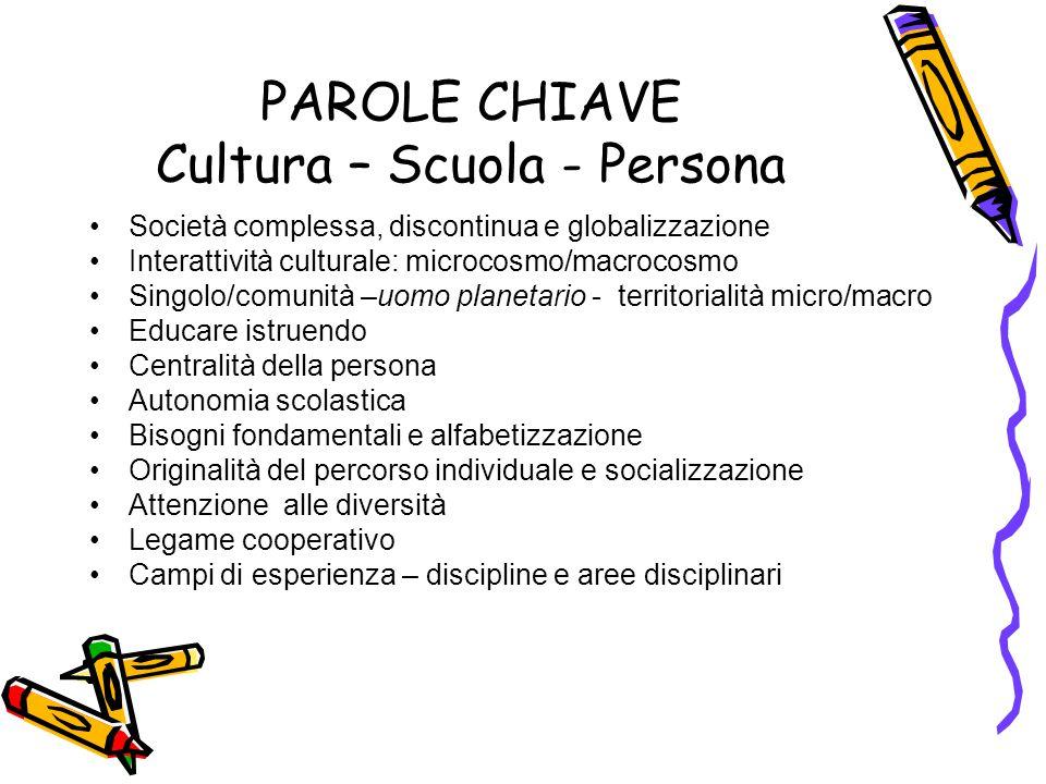 PAROLE CHIAVE Cultura – Scuola - Persona Società complessa, discontinua e globalizzazione Interattività culturale: microcosmo/macrocosmo Singolo/comun