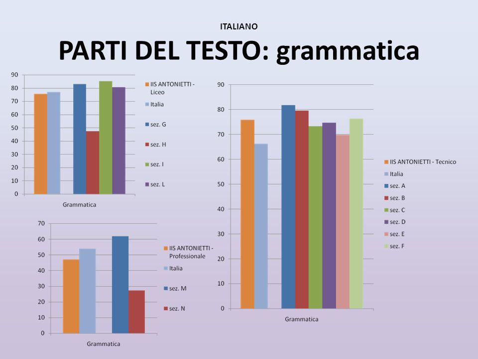 ITALIANO PARTI DEL TESTO: grammatica