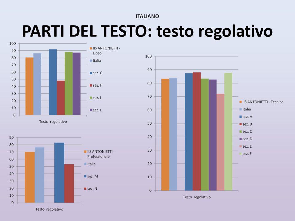 ITALIANO PARTI DEL TESTO: testo regolativo