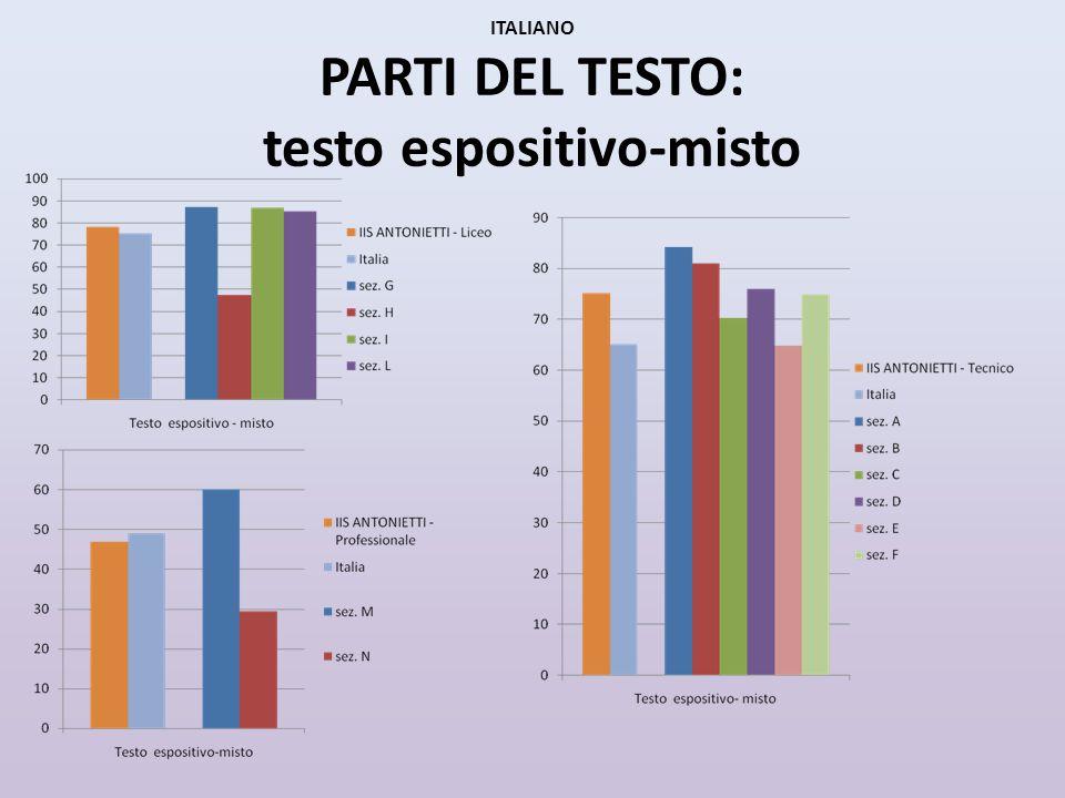 ITALIANO PARTI DEL TESTO: testo espositivo-misto