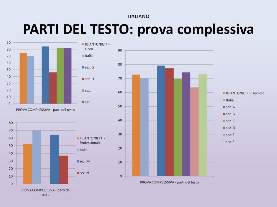 ITALIANO PARTI DEL TESTO: prova complessiva