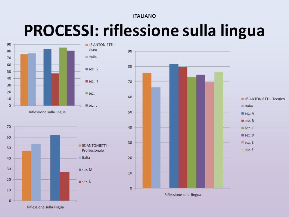ITALIANO PROCESSI: riflessione sulla lingua