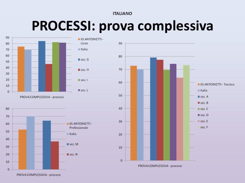 ITALIANO PROCESSI: prova complessiva