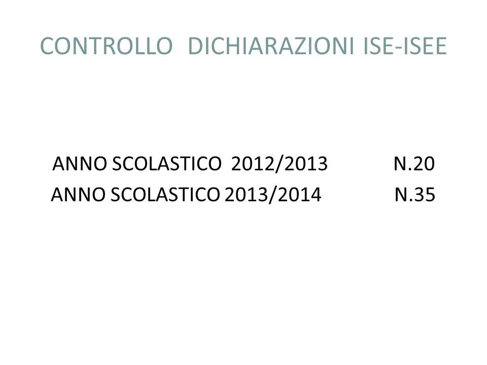 CONTROLLO DICHIARAZIONI ISE-ISEE ANNO SCOLASTICO 2012/2013 N.20 ANNO SCOLASTICO 2013/2014 N.35