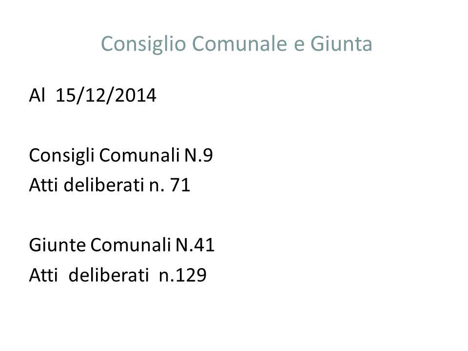 Consiglio Comunale e Giunta Al 15/12/2014 Consigli Comunali N.9 Atti deliberati n.