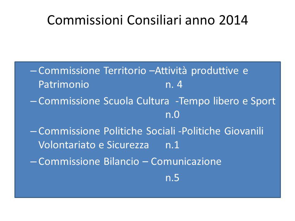 Commissioni Consiliari anno 2014 – Commissione Territorio –Attività produttive e Patrimonion.