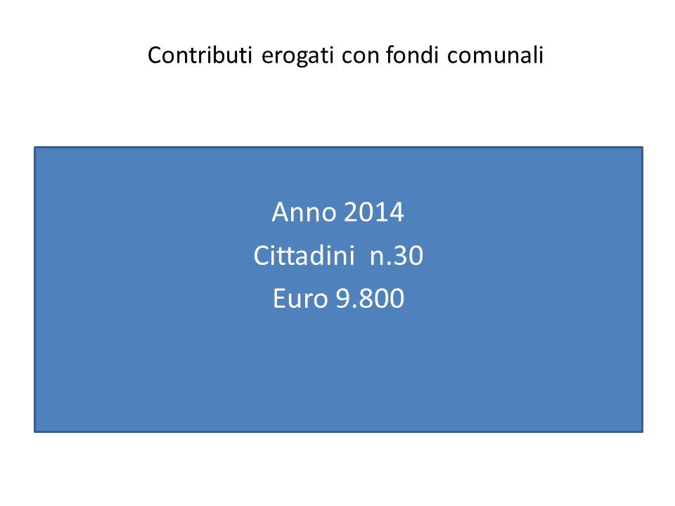 Contributi erogati con fondi comunali Anno 2014 Cittadini n.30 Euro 9.800