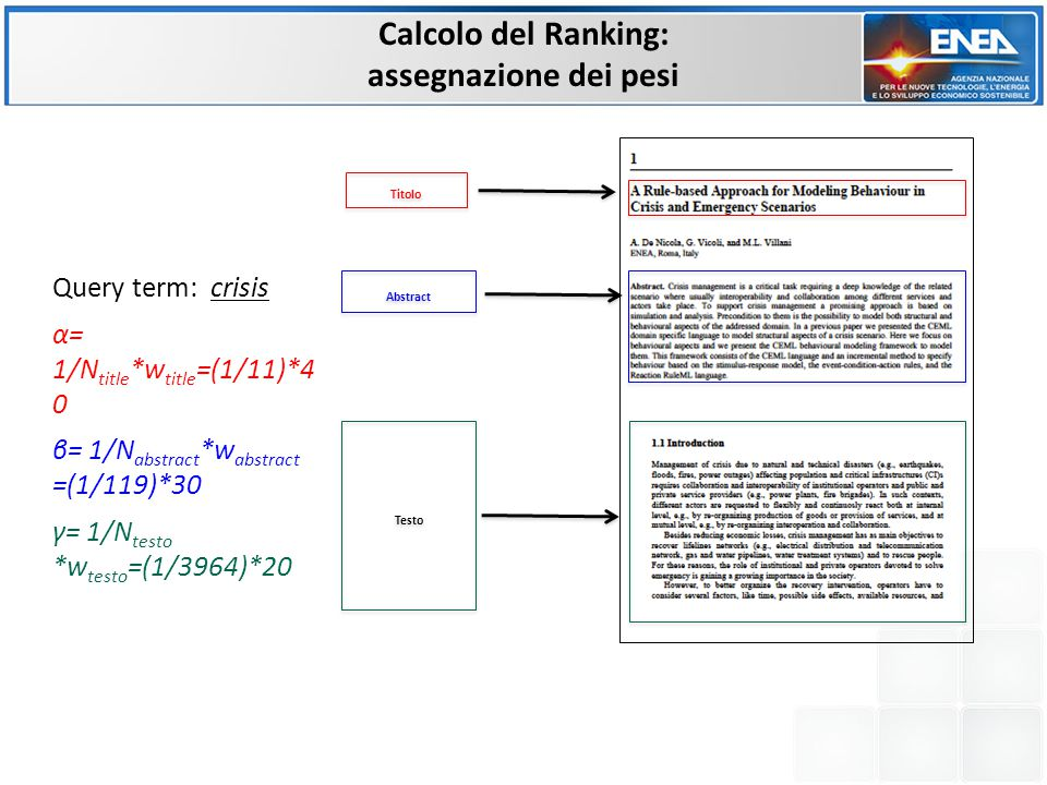 Calcolo del Ranking: assegnazione dei pesi Titolo Abstract Testo Query term: crisis α= 1/N title *w title =(1/11)*4 0 β= 1/N abstract *w abstract =(1/