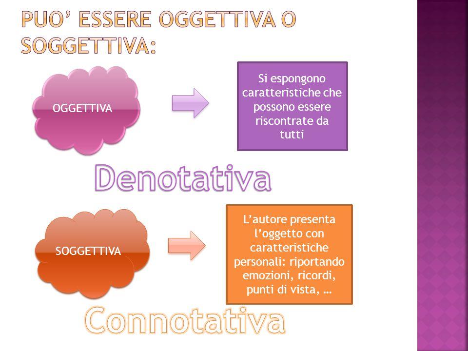 OGGETTIVA SOGGETTIVA Si espongono caratteristiche che possono essere riscontrate da tutti L'autore presenta l'oggetto con caratteristiche personali: r
