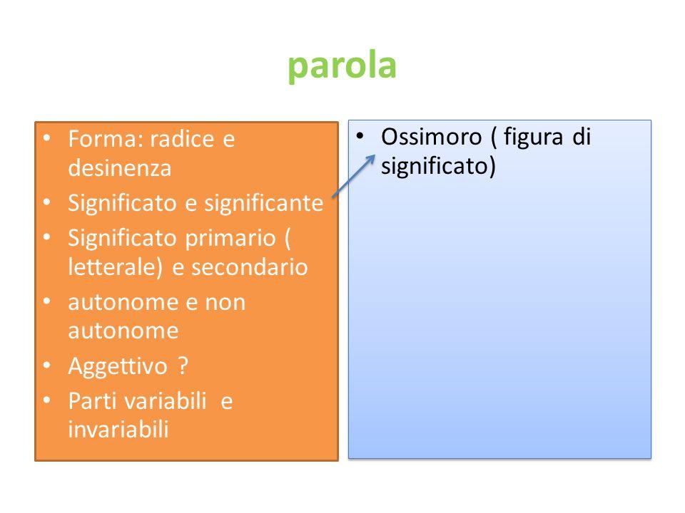 parola Forma: radice e desinenza Significato e significante Significato primario ( letterale) e secondario autonome e non autonome Aggettivo .