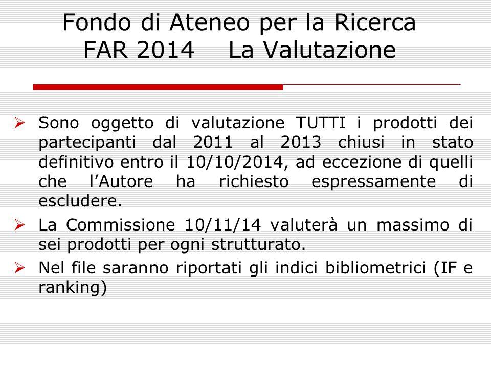 Fondo di Ateneo per la Ricerca FAR 2014 La Valutazione Sarà visibile anche lo STORICO delle valutazioni dei FAR precedenti.
