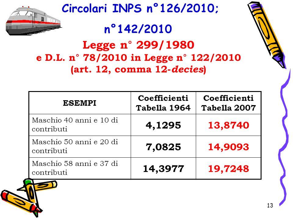 13 Circolari INPS n°126/2010; n°142/2010 Legge n° 299/1980 e D.L. n° 78/2010 in Legge n° 122/2010 (art. 12, comma 12- decies ) ESEMPI Coefficienti Tab