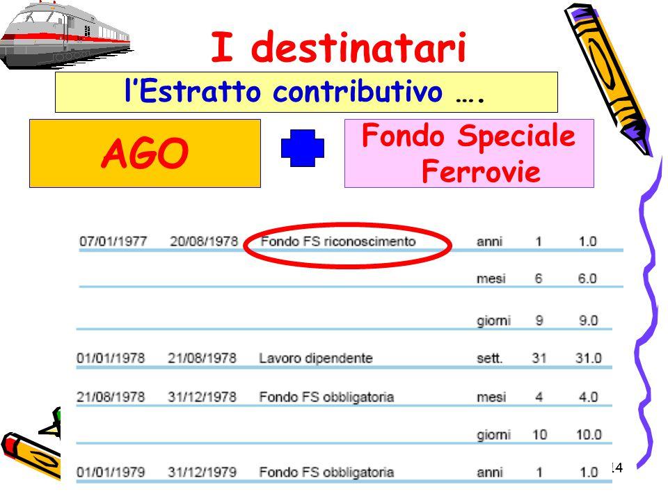 14 l'Estratto contributivo …. I destinatari AGO Fondo Speciale Ferrovie