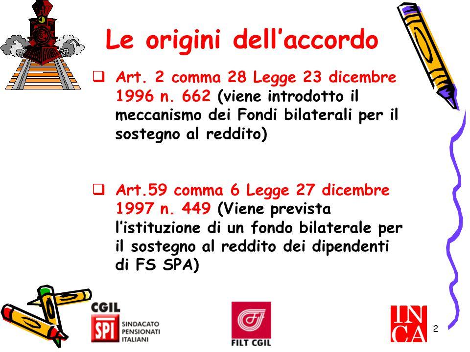 2 Le origini dell'accordo  Art. 2 comma 28 Legge 23 dicembre 1996 n. 662 (viene introdotto il meccanismo dei Fondi bilaterali per il sostegno al redd