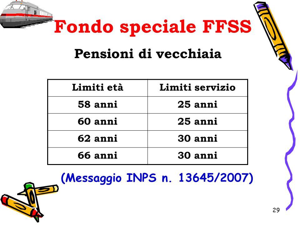 29 Fondo speciale FFSS Pensioni di vecchiaia Limiti etàLimiti servizio 58 anni25 anni 60 anni25 anni 62 anni30 anni 66 anni30 anni (Messaggio INPS n.