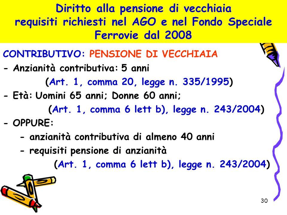 30 Diritto alla pensione di vecchiaia requisiti richiesti nel AGO e nel Fondo Speciale Ferrovie dal 2008 CONTRIBUTIVO: PENSIONE DI VECCHIAIA - Anziani