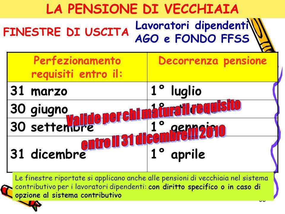 36 FINESTRE DI USCITA Perfezionamento requisiti entro il: Decorrenza pensione 31 marzo1° luglio 30 giugno1° ottobre 30 settembre1° gennaio 31 dicembre