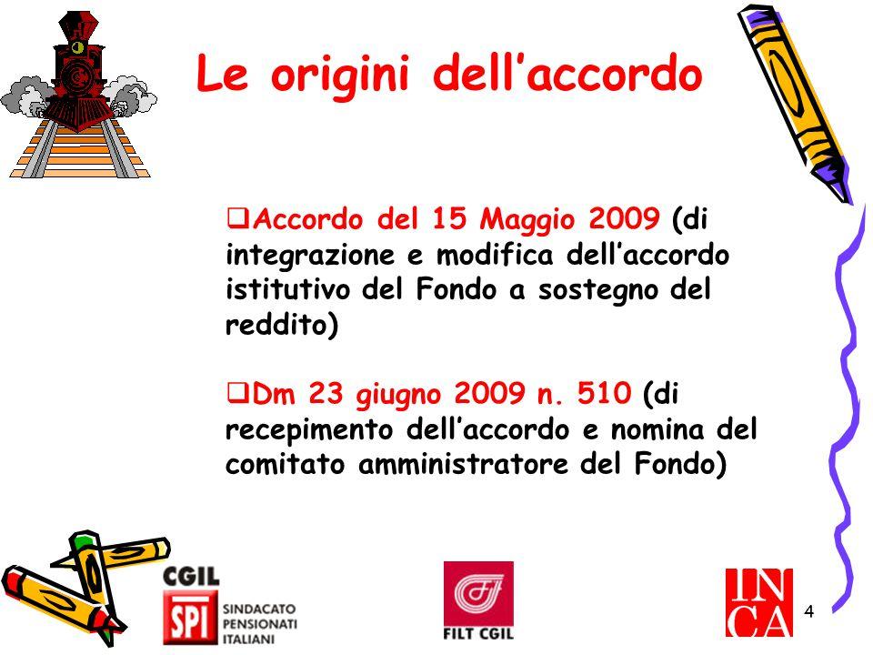 4 Le origini dell'accordo  Accordo del 15 Maggio 2009 (di integrazione e modifica dell'accordo istitutivo del Fondo a sostegno del reddito)  Dm 23 g