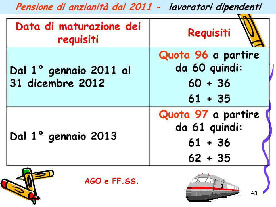 43 Data di maturazione dei requisiti Requisiti Dal 1° gennaio 2011 al 31 dicembre 2012 Quota 96 a partire da 60 quindi: 60 + 36 61 + 35 Dal 1° gennaio