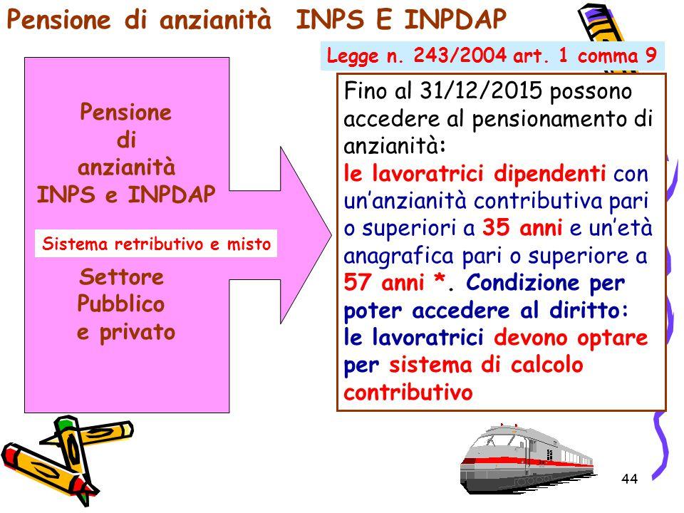 44 Pensione di anzianità INPS e INPDAP Settore Pubblico e privato Pensione di anzianità INPS E INPDAP Fino al 31/12/2015 possono accedere al pensionam