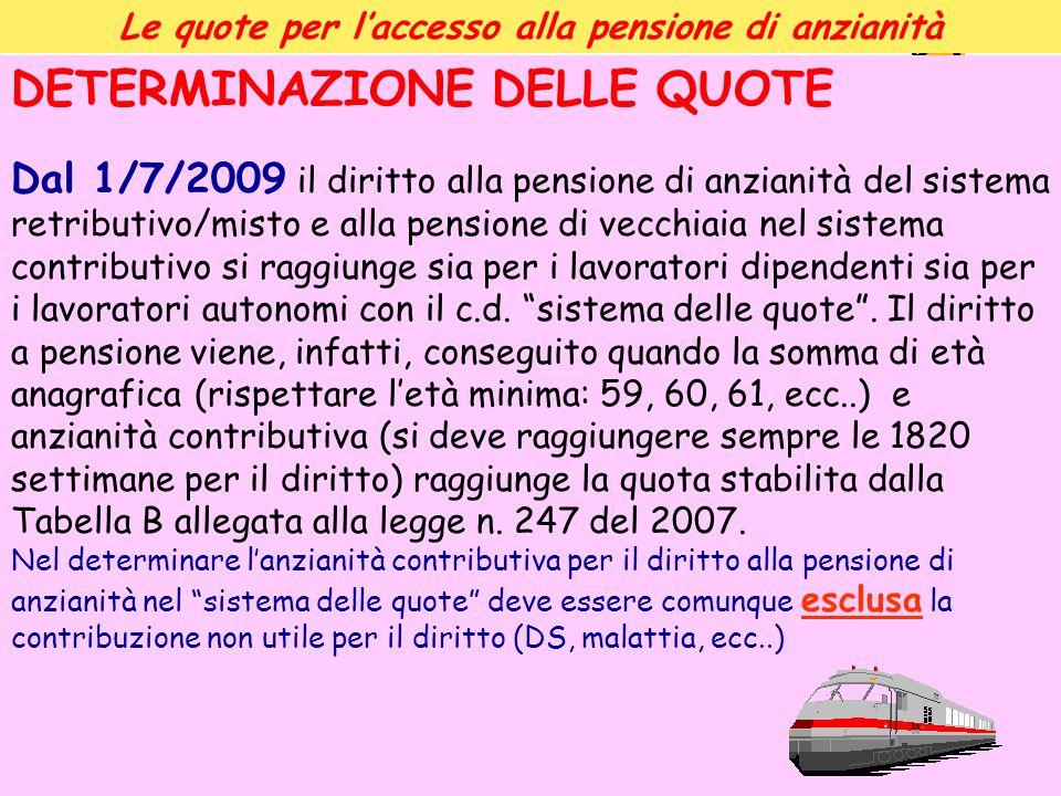 45 www.inca.it La riforma della previdenzaLe quote per l'accesso alla pensione di anzianità DETERMINAZIONE DELLE QUOTE Dal 1/7/2009 il diritto alla pe