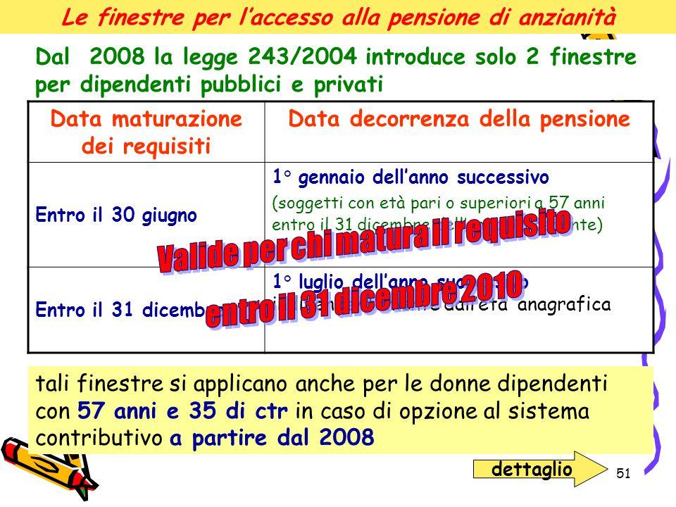 51 Data maturazione dei requisiti Data decorrenza della pensione Entro il 30 giugno 1° gennaio dell'anno successivo (soggetti con età pari o superiori