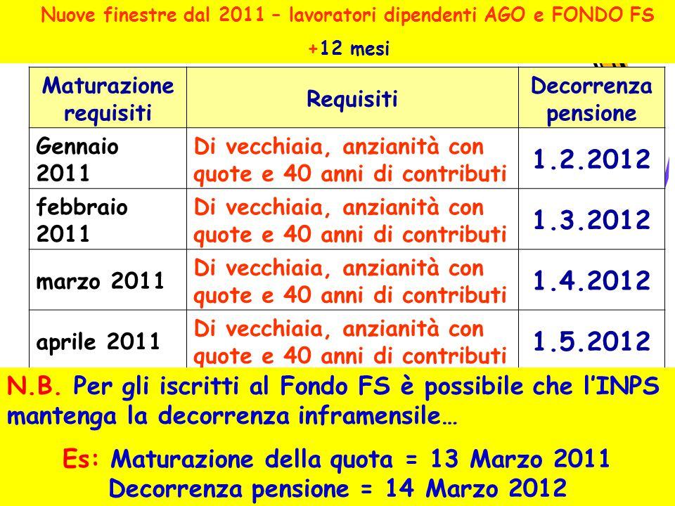 56 Nuove finestre dal 2011 – lavoratori dipendenti AGO e FONDO FS +12 mesi Maturazione requisiti Requisiti Decorrenza pensione Gennaio 2011 Di vecchia