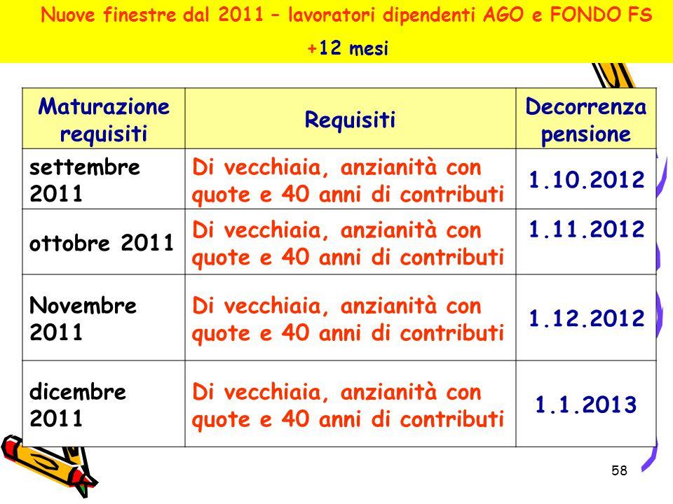 58 Maturazione requisiti Requisiti Decorrenza pensione settembre 2011 Di vecchiaia, anzianità con quote e 40 anni di contributi 1.10.2012 ottobre 2011