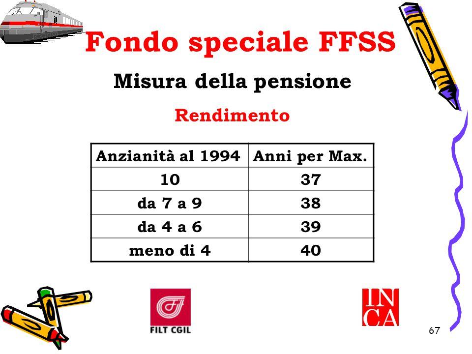 67 Fondo speciale FFSS Misura della pensione Rendimento Anzianità al 1994Anni per Max. 1037 da 7 a 938 da 4 a 639 meno di 440