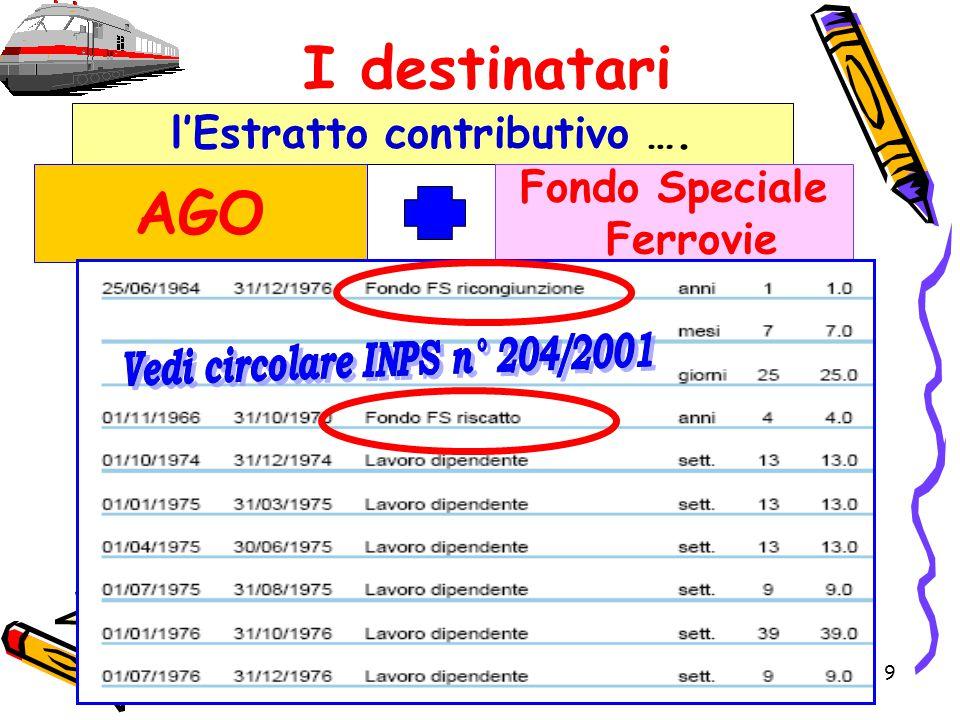 9 l'Estratto contributivo …. I destinatari AGO Fondo Speciale Ferrovie