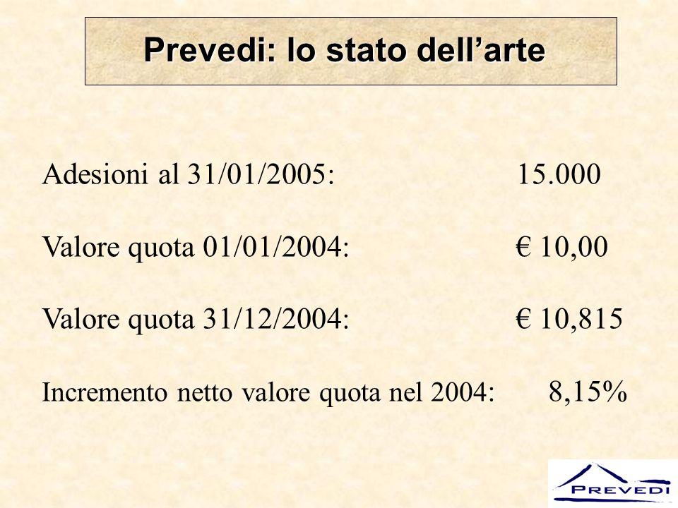 Sistema previdenziale pubblico Inps Sistema previdenziale pubblico Inps Legge di riforma 335/95 Calcolo retributivo (in caso di contribuzione Inps ≥ 18 anni al 31/12/1995) Pensione = dopo 40 anni, 80% della media della retribuzione degli ultimi 10 anni.