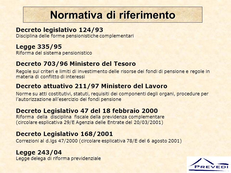 Prevedi - le prestazioni del Fondo (art.7 d.lgs 124/'93) - (art.