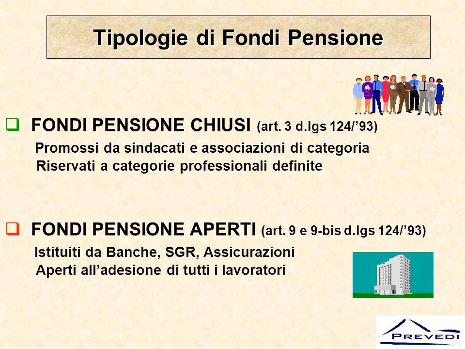 Detassazione contributiva: esempio 1 Ipotesi 1: reddito annuo = € 15.000 accantonamento tfr annuo = € 1.000 Nuovo occupato (versa al Fondo il 100% del trf maturando) Deducibilità (fino all'entrata in vigore dei decreti attuativi l.243/04) Limite a): 12% di 15.000 = € 1.800 Limite b): € 5.164,57 Limite c): Doppio del TFR = 6,91% x 15.000 x 2 = 2.073 Limite max deducibile (contr.