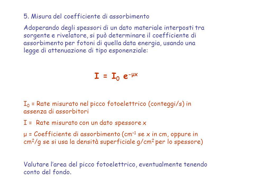 5. Misura del coefficiente di assorbimento Adoperando degli spessori di un dato materiale interposti tra sorgente e rivelatore, si può determinare il