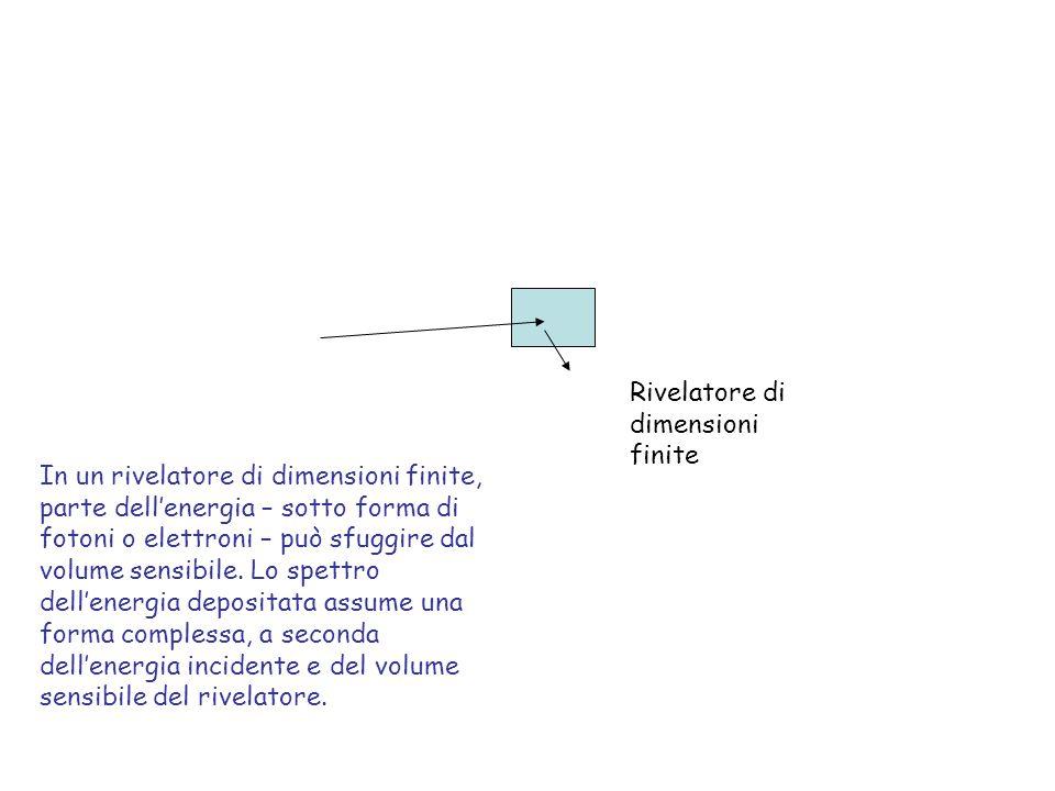 Rivelatore di dimensioni finite In un rivelatore di dimensioni finite, parte dell'energia – sotto forma di fotoni o elettroni – può sfuggire dal volum