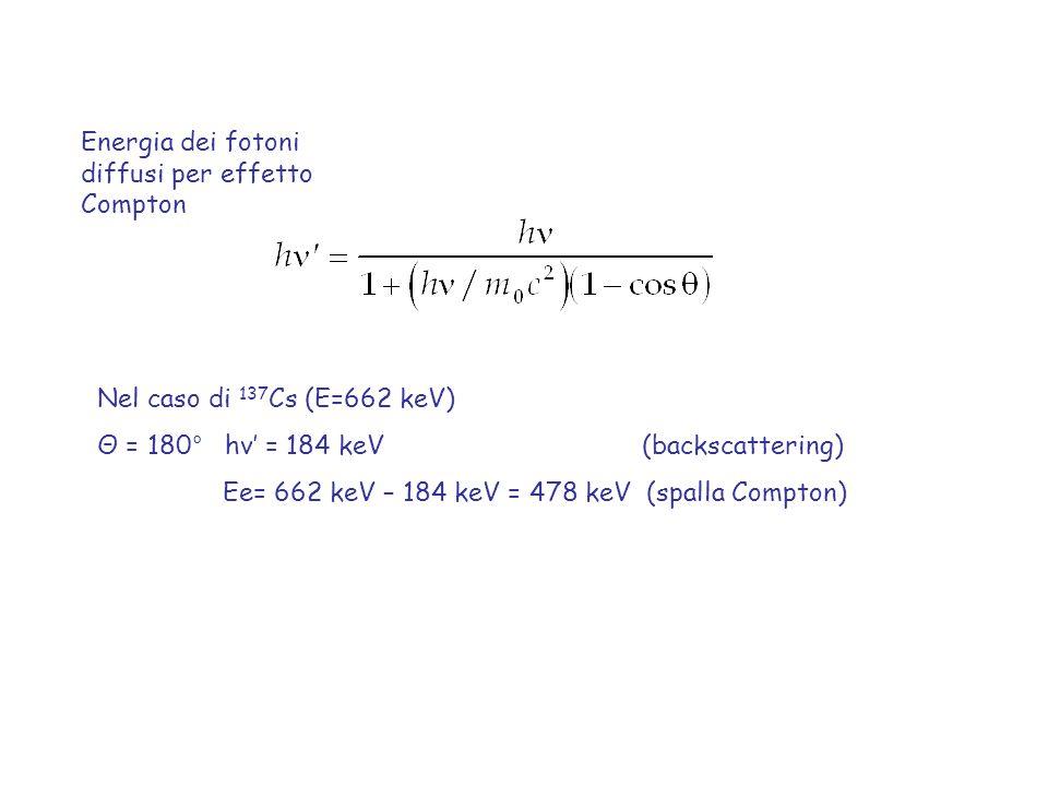 Energia dei fotoni diffusi per effetto Compton Nel caso di 137 Cs (E=662 keV) Θ = 180° hν' = 184 keV (backscattering) Ee= 662 keV – 184 keV = 478 keV