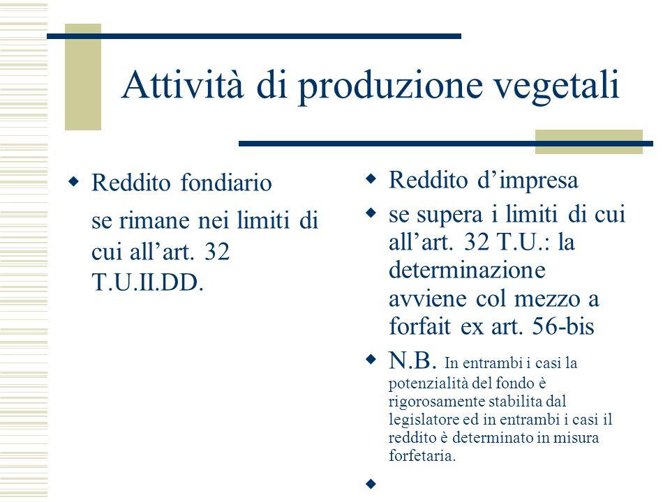 Attività di produzione vegetali  Reddito fondiario se rimane nei limiti di cui all'art. 32 T.U.II.DD.  Reddito d'impresa  se supera i limiti di cui