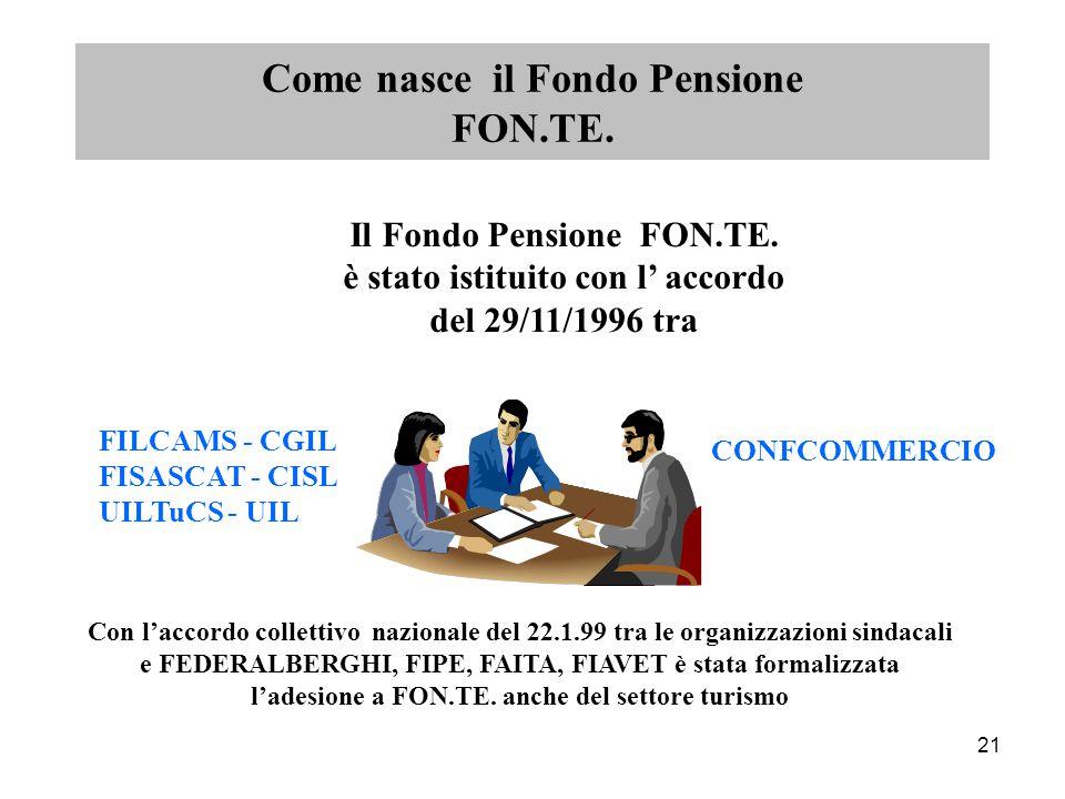 21 CONFCOMMERCIO FILCAMS - CGIL FISASCAT - CISL UILTuCS - UIL Il Fondo Pensione FON.TE.