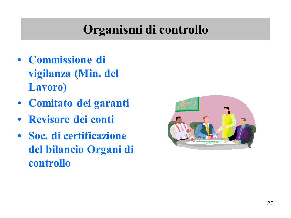 25 Commissione di vigilanza (Min. del Lavoro) Comitato dei garanti Revisore dei conti Soc.