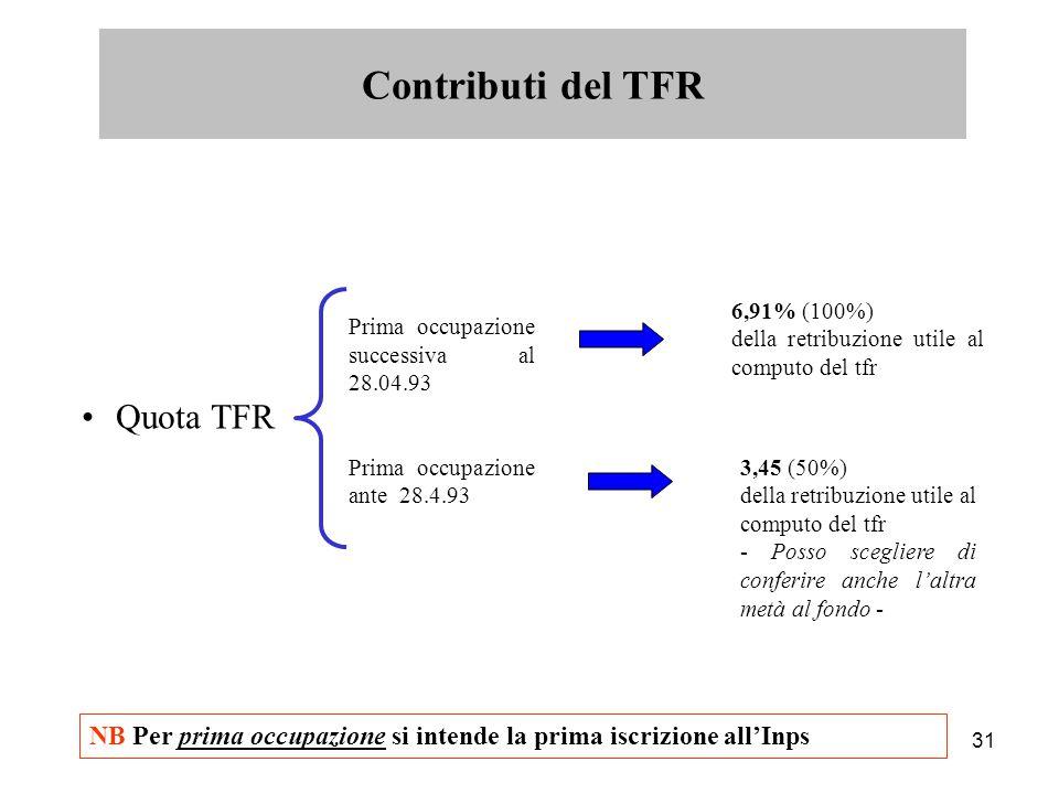 31 Quota TFR Prima occupazione successiva al 28.04.93 Prima occupazione ante 28.4.93 6,91% (100%) della retribuzione utile al computo del tfr 3,45 (50%) della retribuzione utile al computo del tfr - Posso scegliere di conferire anche l'altra metà al fondo - Contributi del TFR NB Per prima occupazione si intende la prima iscrizione all'Inps