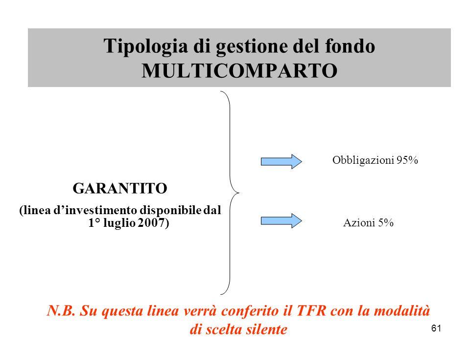 61 Tipologia di gestione del fondo MULTICOMPARTO GARANTITO (linea d'investimento disponibile dal 1° luglio 2007) Obbligazioni 95% Azioni 5% N.B.