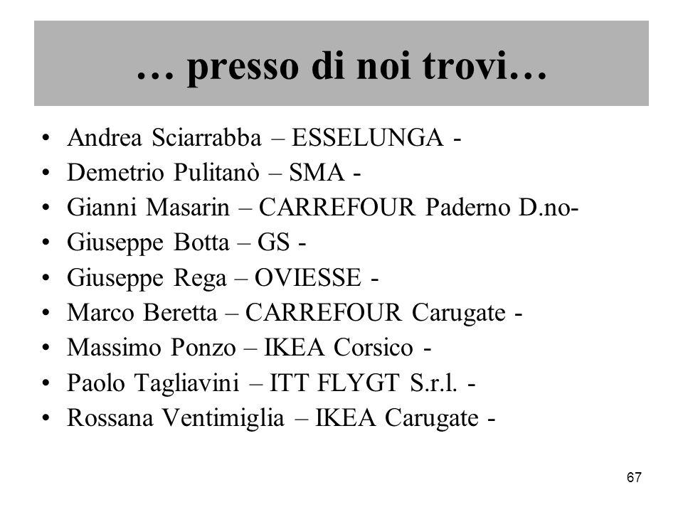 67 Andrea Sciarrabba – ESSELUNGA - Demetrio Pulitanò – SMA - Gianni Masarin – CARREFOUR Paderno D.no- Giuseppe Botta – GS - Giuseppe Rega – OVIESSE - Marco Beretta – CARREFOUR Carugate - Massimo Ponzo – IKEA Corsico - Paolo Tagliavini – ITT FLYGT S.r.l.