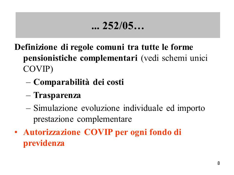 8 Definizione di regole comuni tra tutte le forme pensionistiche complementari (vedi schemi unici COVIP) –Comparabilità dei costi –Trasparenza –Simulazione evoluzione individuale ed importo prestazione complementare Autorizzazione COVIP per ogni fondo di previdenza...