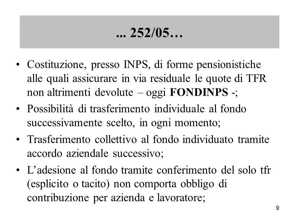 9 Costituzione, presso INPS, di forme pensionistiche alle quali assicurare in via residuale le quote di TFR non altrimenti devolute – oggi FONDINPS -; Possibilità di trasferimento individuale al fondo successivamente scelto, in ogni momento; Trasferimento collettivo al fondo individuato tramite accordo aziendale successivo; L'adesione al fondo tramite conferimento del solo tfr (esplicito o tacito) non comporta obbligo di contribuzione per azienda e lavoratore;...