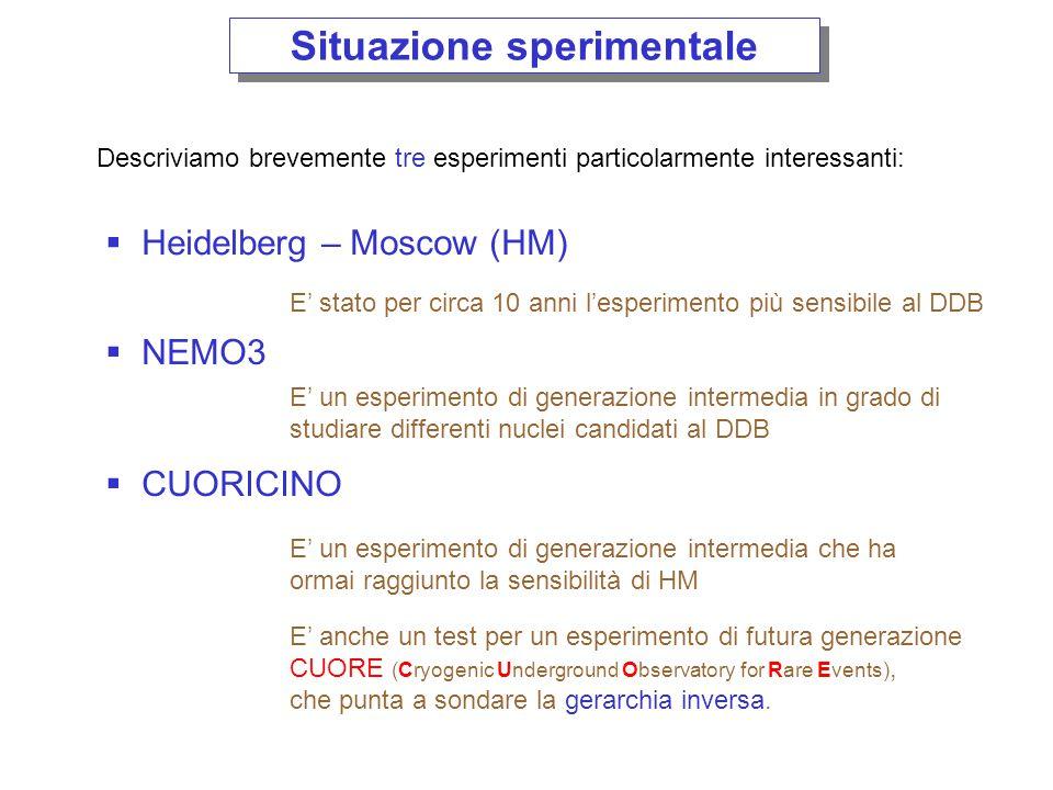 Esperimento Heidelberg Moscow Sorgente = Rivelatore Tecnologia ben conosciuta dei diodi al Ge  Cinque diodi Ge per una massa totale di 10.9 kg isotopic.
